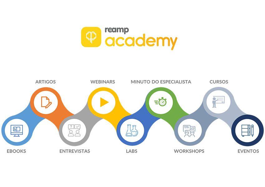 Reamp lança unidade para acelerar a transformação do mercado de publicidade